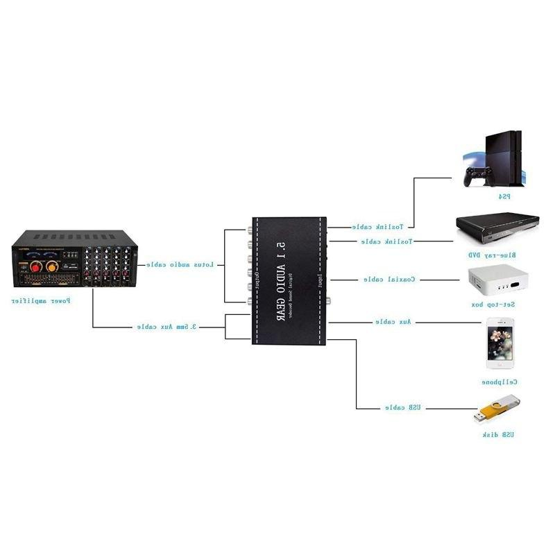 5.1 in 1 5.1 AC3/DTS 3.5mm Digital Stereo Decoder HD