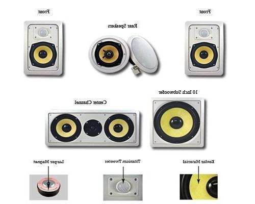 Acoustic Audio HD515 Home Speaker System