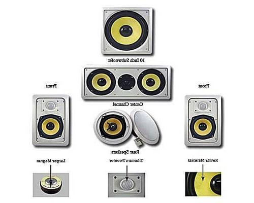 Acoustic HD515 Home Theater Speaker