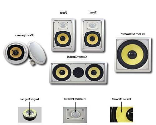 Acoustic Audio Home Speaker