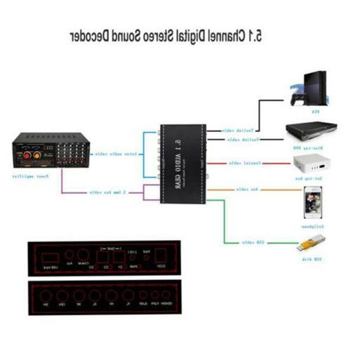 digital stereo surround sound decoder 5 1