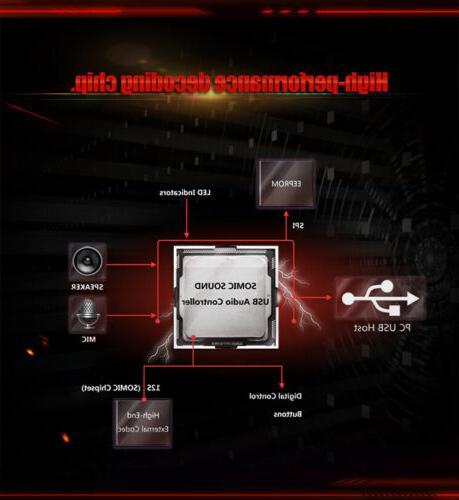 NEW SOMIC Virtual Surround sound Game Headset