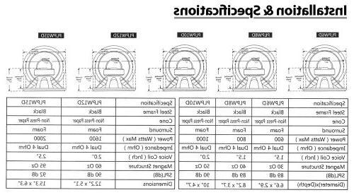 Pyle Plpw15d 15 Dual Voice Subwoofer