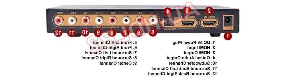 Premium HDMI 5.1 Analog Surround Sound Converter - 4K Version
