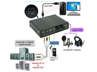 USB 5.1 Surround Adapter Optical Audio Output