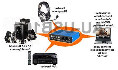 USB 6-Channel Surround Sound Converter With +