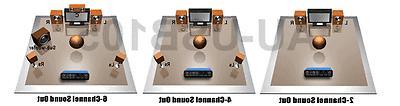 USB Surround Converter 5.1 Surround +