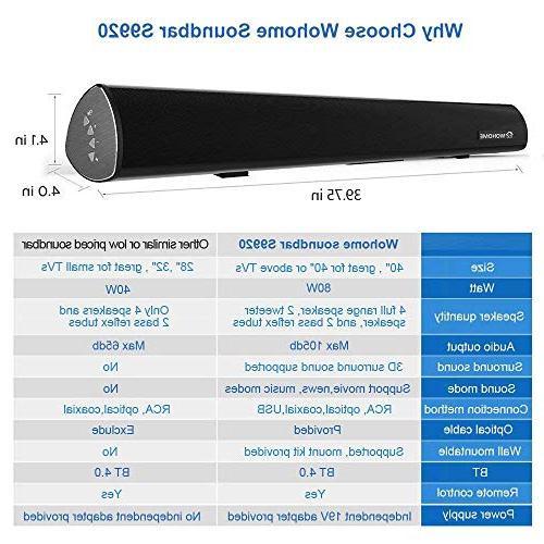Wohome Sound Speaker